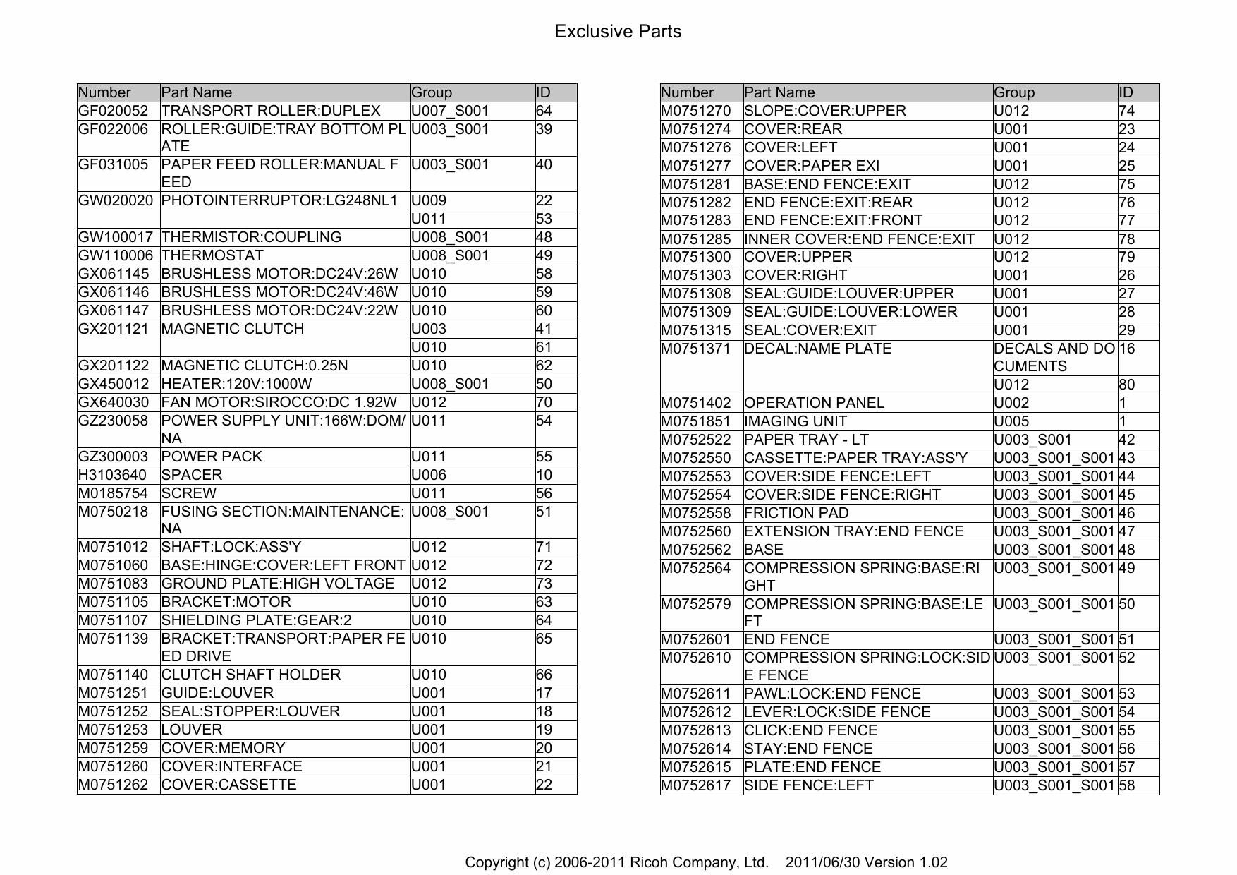 ricoh aficio sp c320dn manual